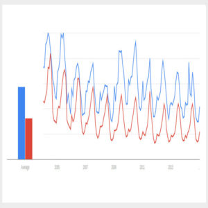 A PRIMER ON DATA CORRELATION FOR MARKETERS