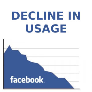 Facebook Decline In Usage 2019