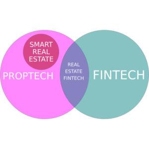 Proptech - Fintech